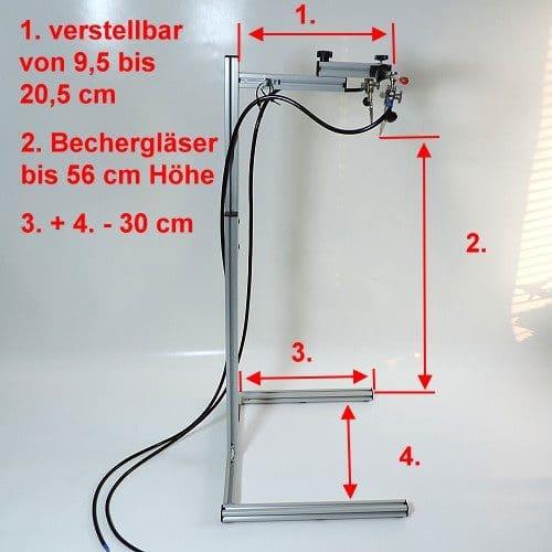 die Maße vom GSH-System XL